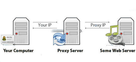 proxy-server-1.png